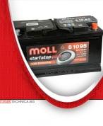 Акумулатор MOLL START STOP AGM 12V 95AH
